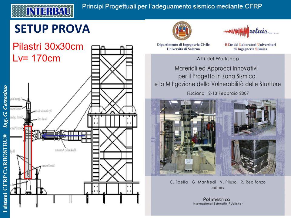 55 Principi Progettuali per l'adeguamento sismico mediante CFRP I sistemi CFRP CARBOSTRU® Ing. G. Cersosimo SETUP PROVA Pilastri 30x30cm Lv= 170cm