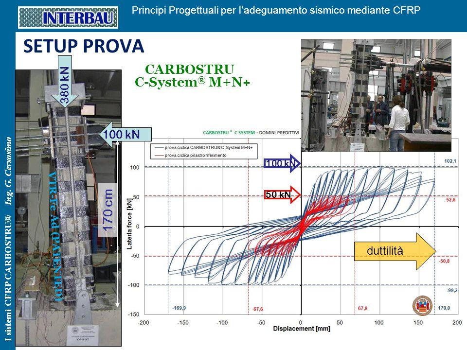 66 Principi Progettuali per l'adeguamento sismico mediante CFRP I sistemi CFRP CARBOSTRU® Ing. G. Cersosimo SETUP PROVA 100 kN 50 kN 170 cm 380 kN CAR