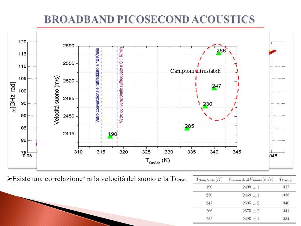  Esiste una correlazione tra la velocità del suono e la T Onset Campioni ultrastabili