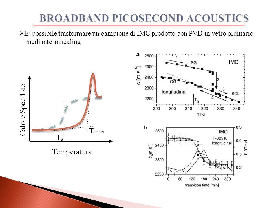Temperatura Calore Specifico TgTg T Onset  E' possibile trasformare un campione di IMC prodotto con PVD in vetro ordinario mediante annealing