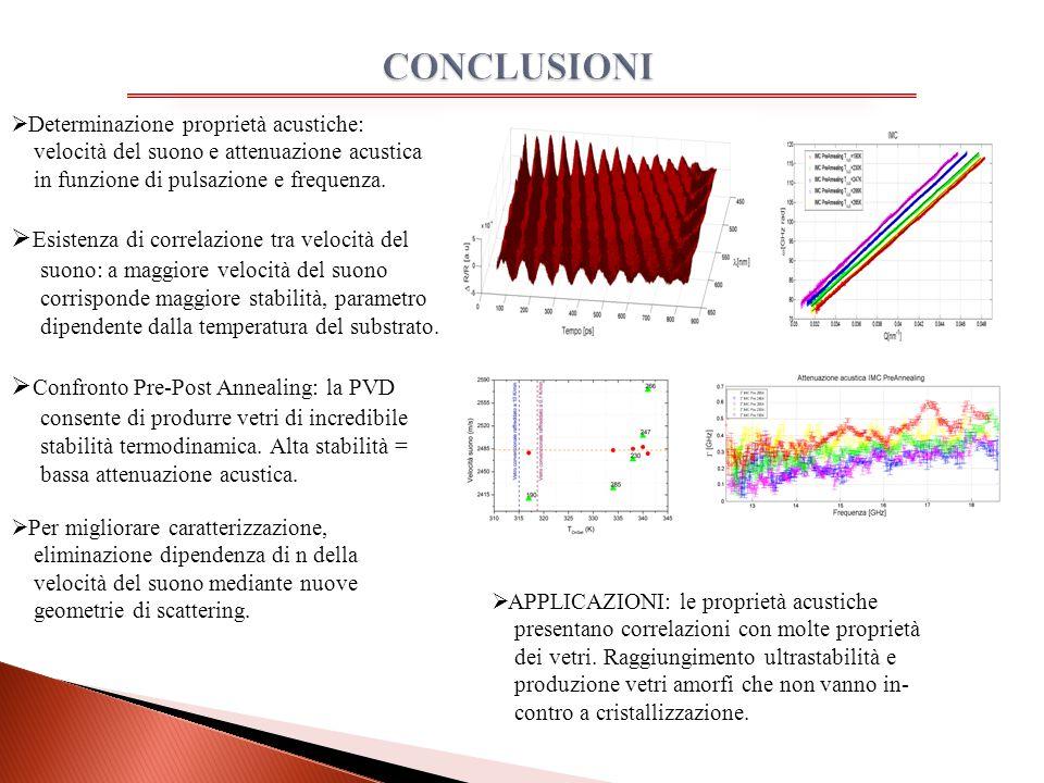  Determinazione proprietà acustiche: velocità del suono e attenuazione acustica in funzione di pulsazione e frequenza.