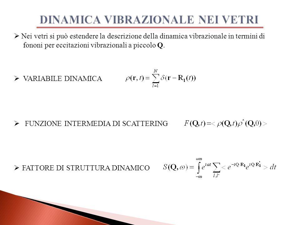  Nei vetri si può estendere la descrizione della dinamica vibrazionale in termini di fononi per eccitazioni vibrazionali a piccolo Q.