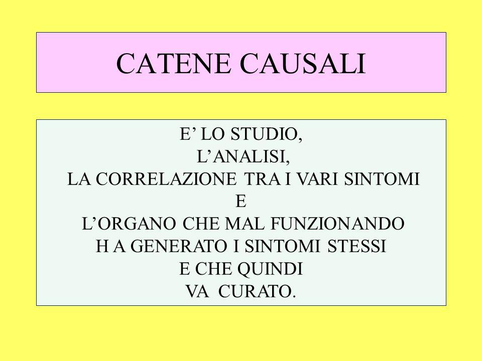 CATENE CAUSALI E' LO STUDIO, L'ANALISI, LA CORRELAZIONE TRA I VARI SINTOMI E L'ORGANO CHE MAL FUNZIONANDO H A GENERATO I SINTOMI STESSI E CHE QUINDI VA CURATO.