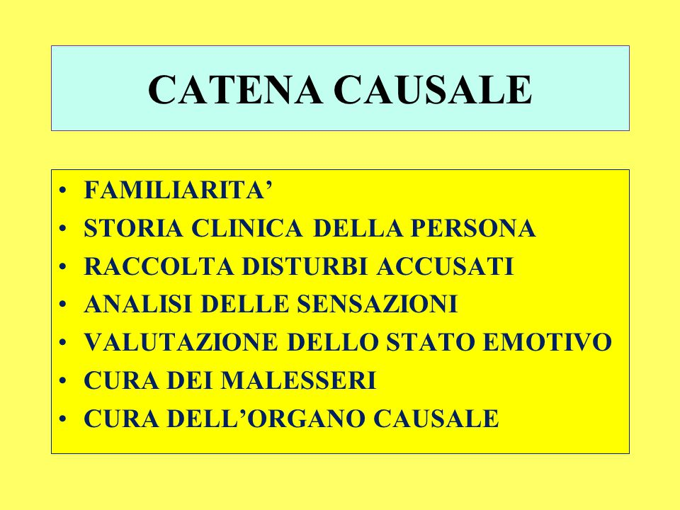 CATENA CAUSALE FAMILIARITA' STORIA CLINICA DELLA PERSONA RACCOLTA DISTURBI ACCUSATI ANALISI DELLE SENSAZIONI VALUTAZIONE DELLO STATO EMOTIVO CURA DEI MALESSERI CURA DELL'ORGANO CAUSALE