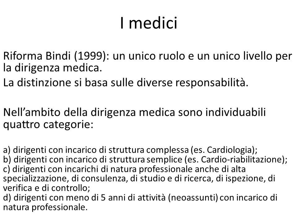 I medici Riforma Bindi (1999): un unico ruolo e un unico livello per la dirigenza medica. La distinzione si basa sulle diverse responsabilità. Nell'am