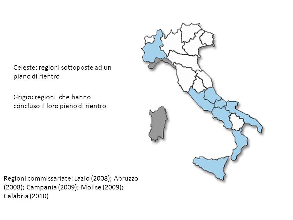 Celeste: regioni sottoposte ad un piano di rientro Grigio: regioni che hanno concluso il loro piano di rientro Regioni commissariate: Lazio (2008); Ab