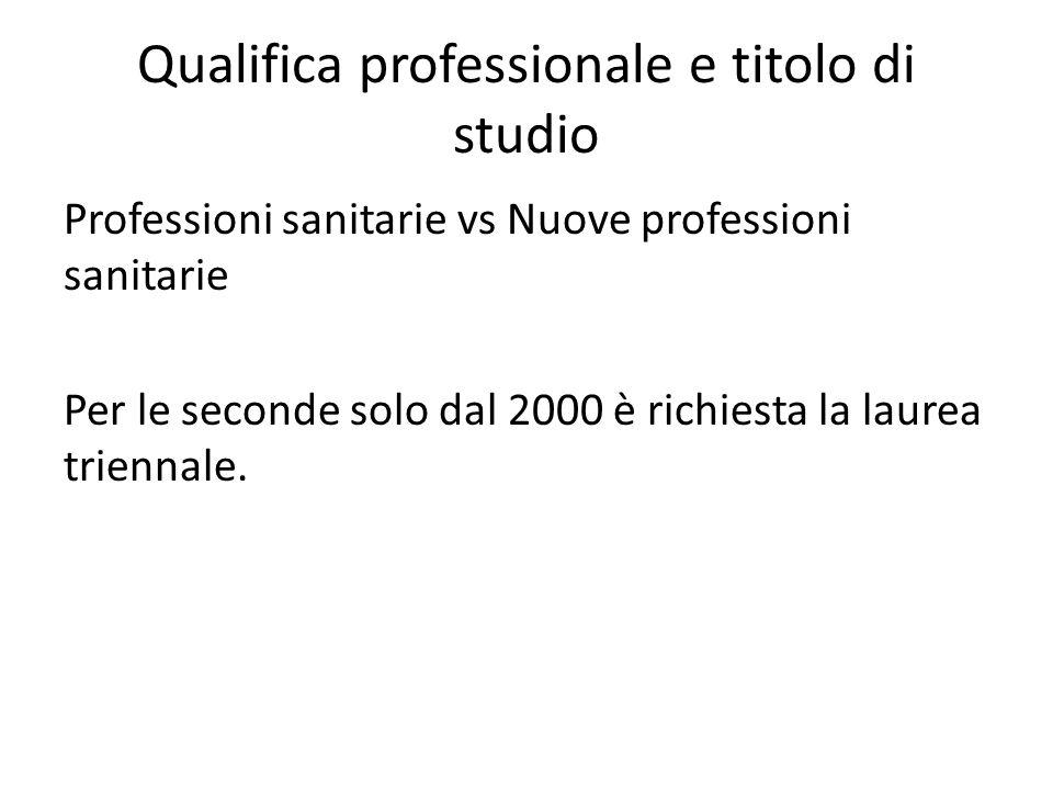Qualifica professionale e titolo di studio Professioni sanitarie vs Nuove professioni sanitarie Per le seconde solo dal 2000 è richiesta la laurea tri