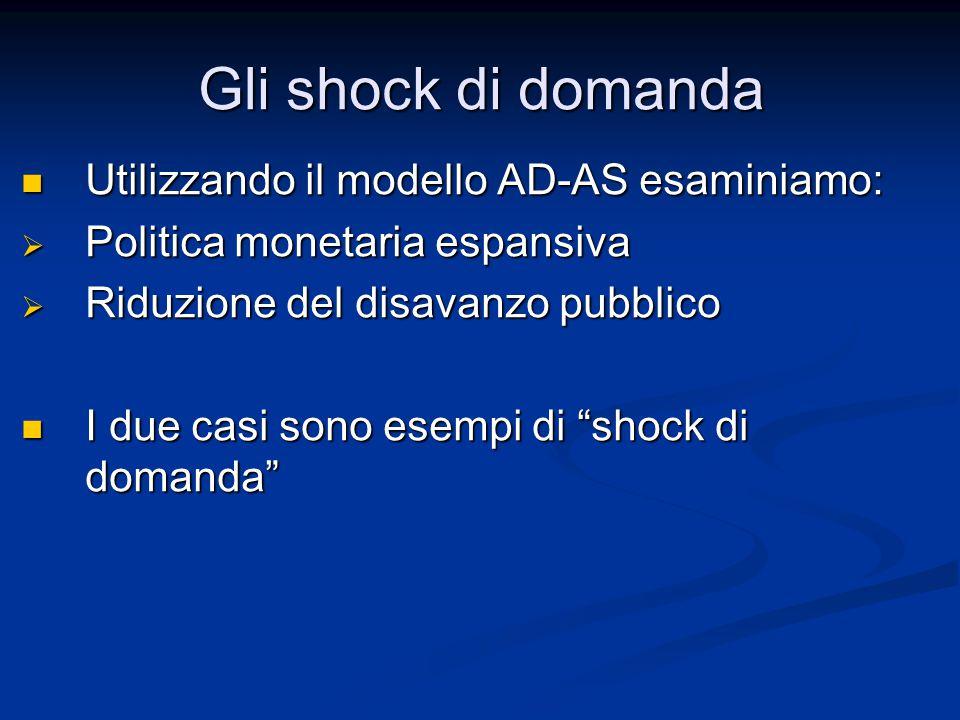Utilizzando il modello AD-AS esaminiamo: Utilizzando il modello AD-AS esaminiamo:  Politica monetaria espansiva  Riduzione del disavanzo pubblico I due casi sono esempi di shock di domanda I due casi sono esempi di shock di domanda Gli shock di domanda