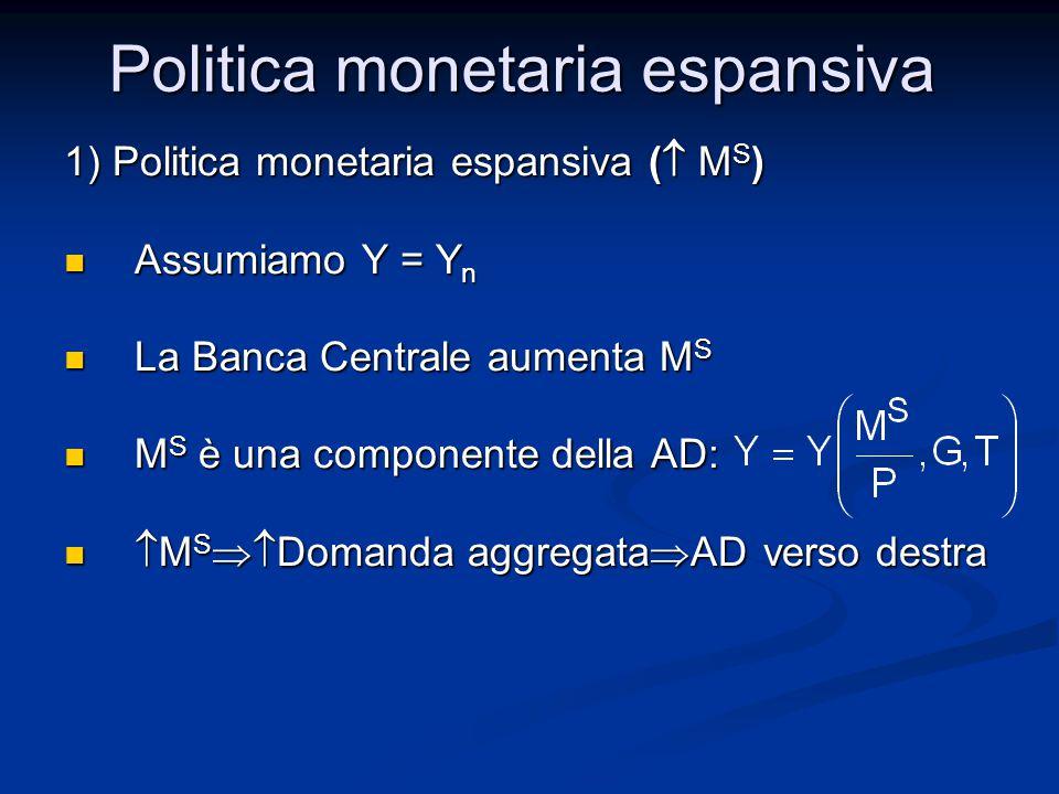 1) Politica monetaria espansiva (  M S ) Assumiamo Y = Y n Assumiamo Y = Y n La Banca Centrale aumenta M S La Banca Centrale aumenta M S M S è una componente della AD: M S è una componente della AD:  M S  Domanda aggregata  AD verso destra  M S  Domanda aggregata  AD verso destra Politica monetaria espansiva