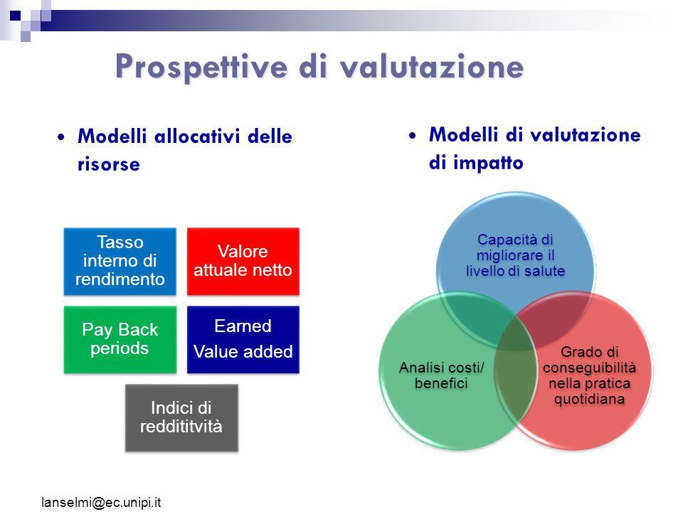 Prospettive di valutazione Modelli allocativi delle risorse Modelli di valutazione di impatto Tasso interno di rendimento Valore attuale netto Pay Bac