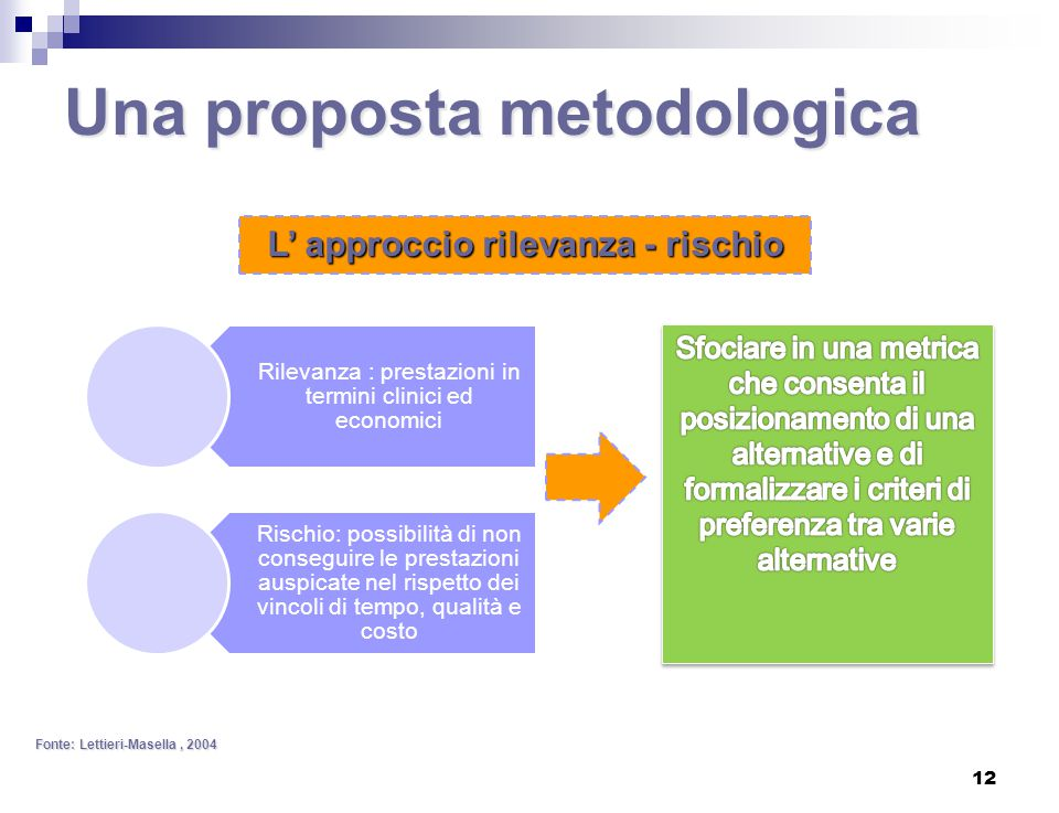 Una proposta metodologica L' approccio rilevanza - rischio Rilevanza : prestazioni in termini clinici ed economici Rischio: possibilità di non consegu