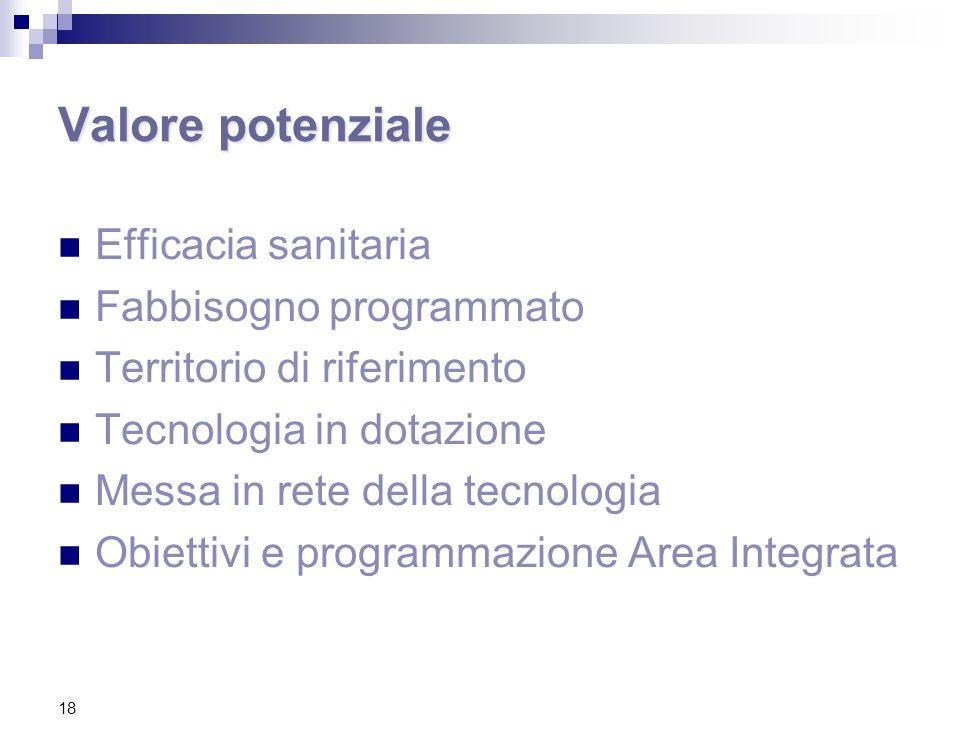18 Valore potenziale Efficacia sanitaria Fabbisogno programmato Territorio di riferimento Tecnologia in dotazione Messa in rete della tecnologia Obiet