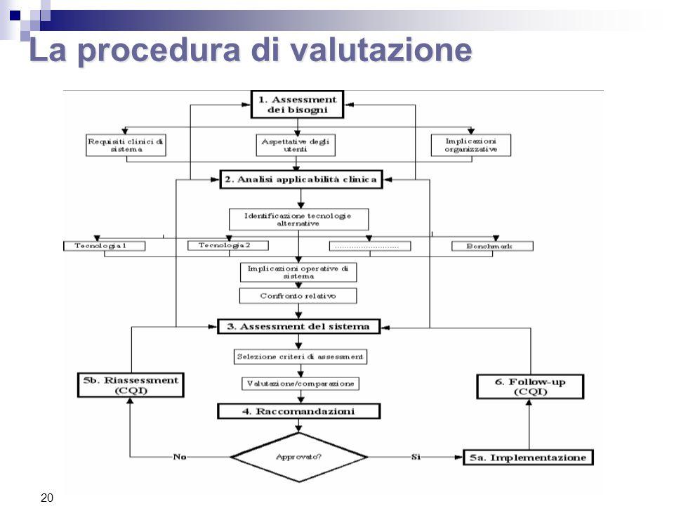 20 La procedura di valutazione