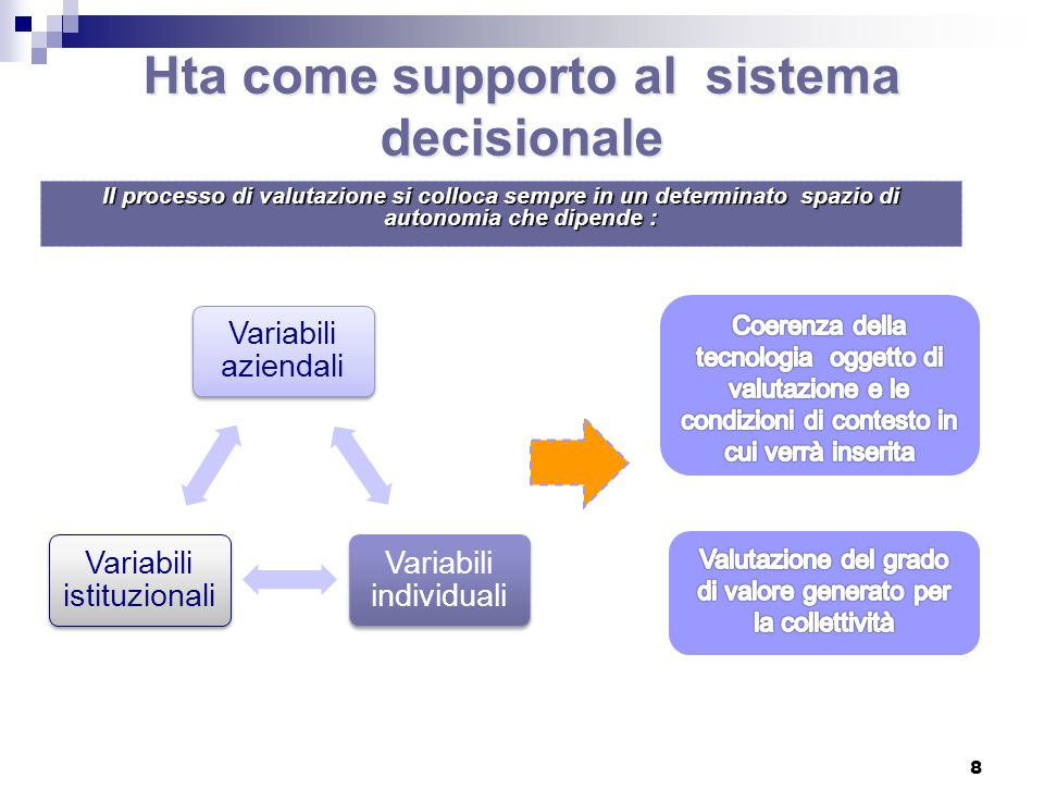 Hta come supporto al sistema decisionale Il processo di valutazione si colloca sempre in un determinato spazio di autonomia che dipende : Variabili aziendali Variabili individuali Variabili istituzionali 8