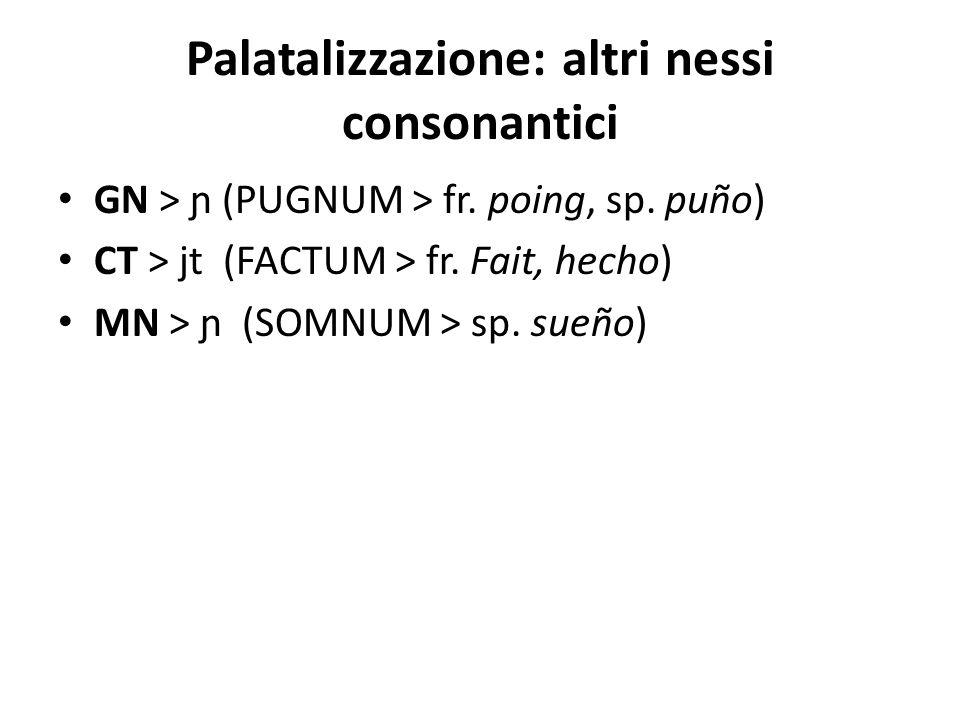 Palatalizzazione: altri nessi consonantici GN > ɲ (PUGNUM > fr. poing, sp. puño) CT > jt (FACTUM > fr. Fait, hecho) MN > ɲ (SOMNUM > sp. sueño)