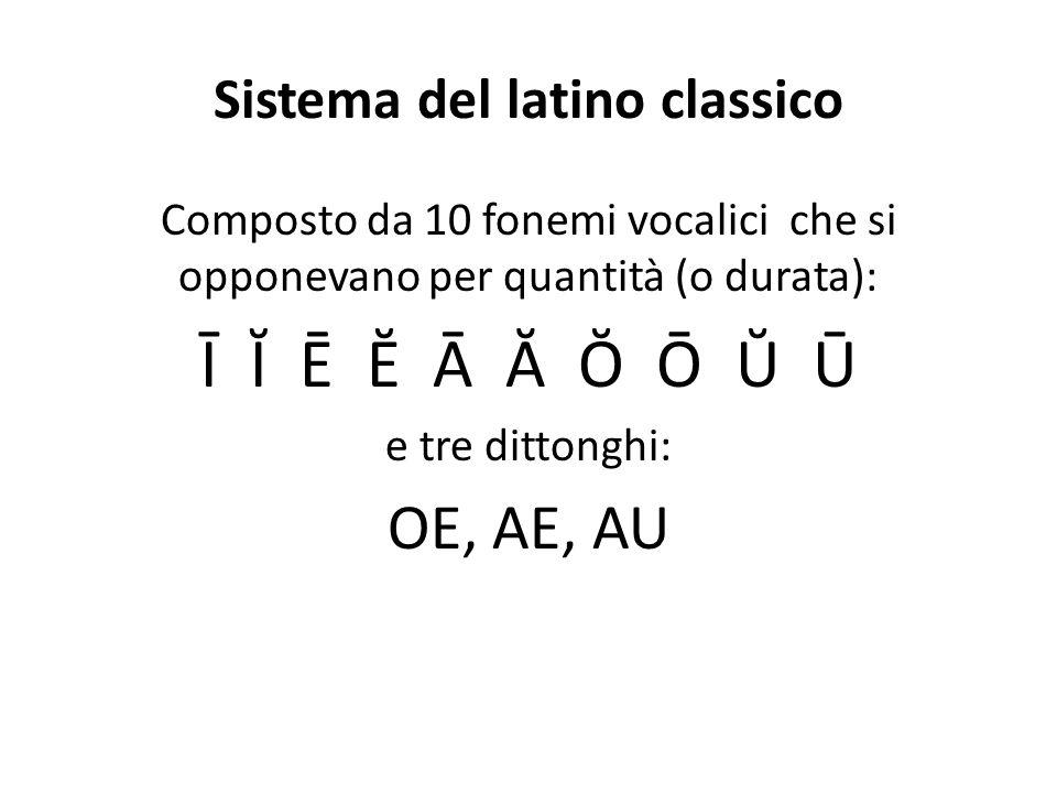 Sistema del latino classico Composto da 10 fonemi vocalici che si opponevano per quantità (o durata): Ī Ĭ Ē Ĕ Ā Ă Ŏ Ō Ŭ Ū e tre dittonghi: OE, AE, AU