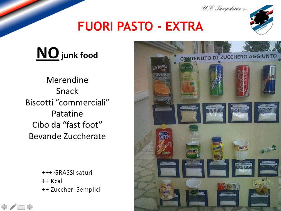 """FUORI PASTO - EXTRA NO junk food Merendine Snack Biscotti """"commerciali"""" Patatine Cibo da """"fast foot"""" Bevande Zuccherate +++ GRASSI saturi ++ Kcal ++ Z"""