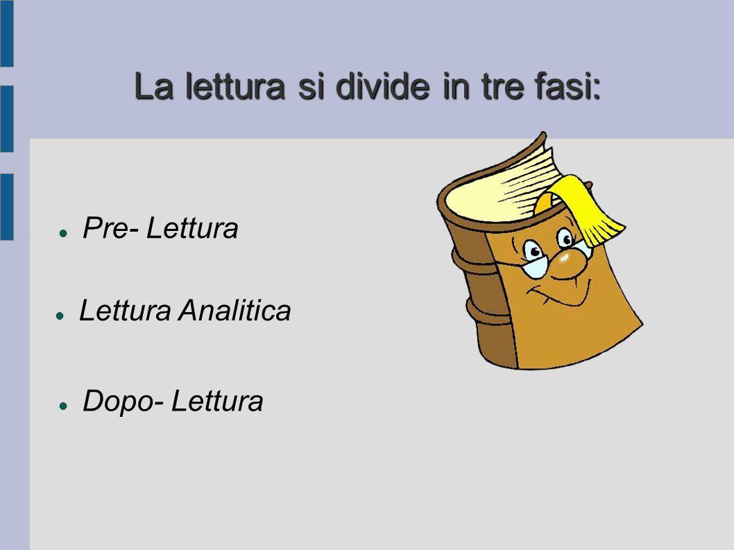 La lettura si divide in tre fasi: Pre- Lettura Lettura Analitica Dopo- Lettura