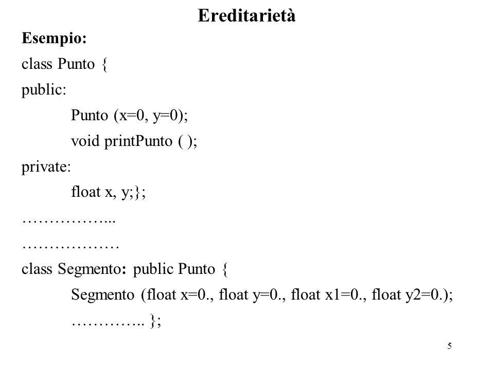5 Ereditarietà Esempio: class Punto { public: Punto (x=0, y=0); void printPunto ( ); private: float x, y;}; ……………...