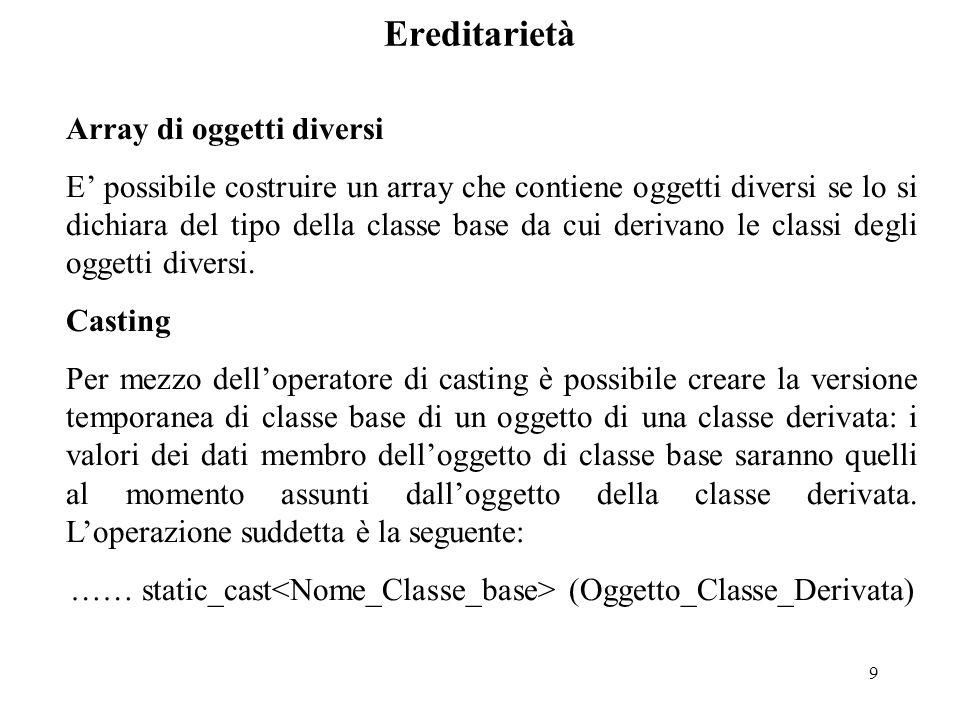 9 Ereditarietà Array di oggetti diversi E' possibile costruire un array che contiene oggetti diversi se lo si dichiara del tipo della classe base da cui derivano le classi degli oggetti diversi.