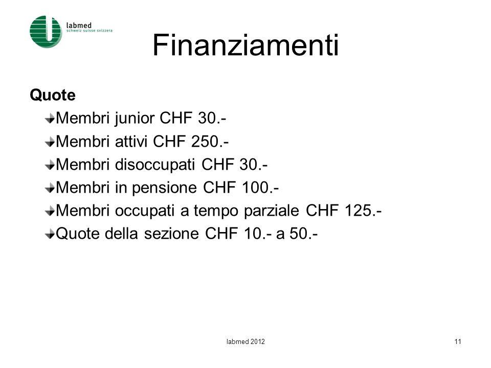 Finanziamenti Quote Membri junior CHF 30.- Membri attivi CHF 250.- Membri disoccupati CHF 30.- Membri in pensione CHF 100.- Membri occupati a tempo pa