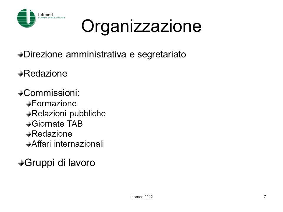 Organizzazione Direzione amministrativa e segretariato Redazione Commissioni: Formazione Relazioni pubbliche Giornate TAB Redazione Affari internazion