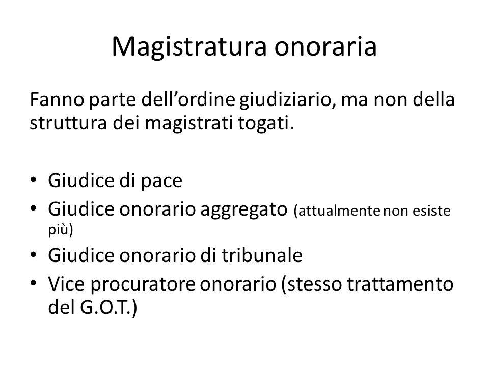 Magistratura onoraria Fanno parte dell'ordine giudiziario, ma non della struttura dei magistrati togati. Giudice di pace Giudice onorario aggregato (a