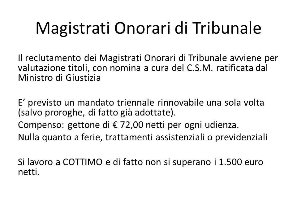 Magistrati Onorari di Tribunale Il reclutamento dei Magistrati Onorari di Tribunale avviene per valutazione titoli, con nomina a cura del C.S.M. ratif
