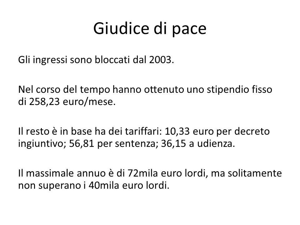 Giudice di pace Gli ingressi sono bloccati dal 2003. Nel corso del tempo hanno ottenuto uno stipendio fisso di 258,23 euro/mese. Il resto è in base ha