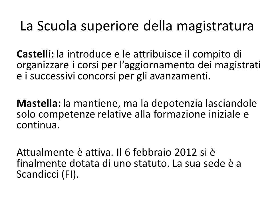 La Scuola superiore della magistratura Castelli: la introduce e le attribuisce il compito di organizzare i corsi per l'aggiornamento dei magistrati e