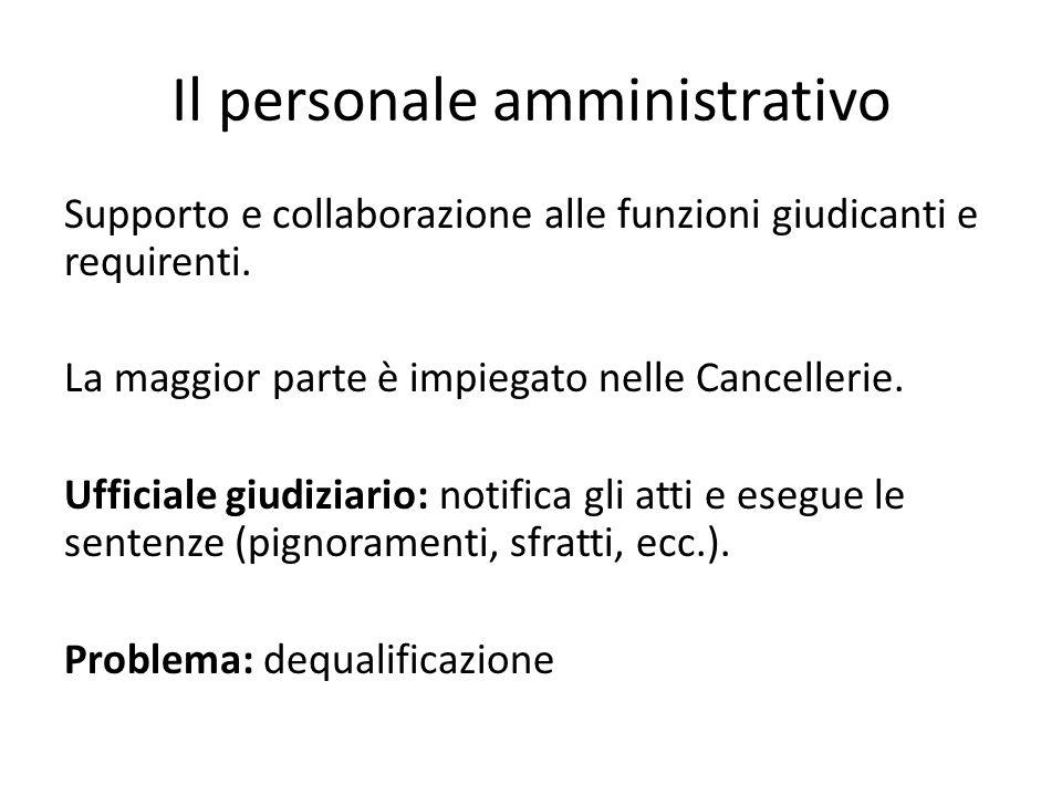 Il personale amministrativo Supporto e collaborazione alle funzioni giudicanti e requirenti. La maggior parte è impiegato nelle Cancellerie. Ufficiale