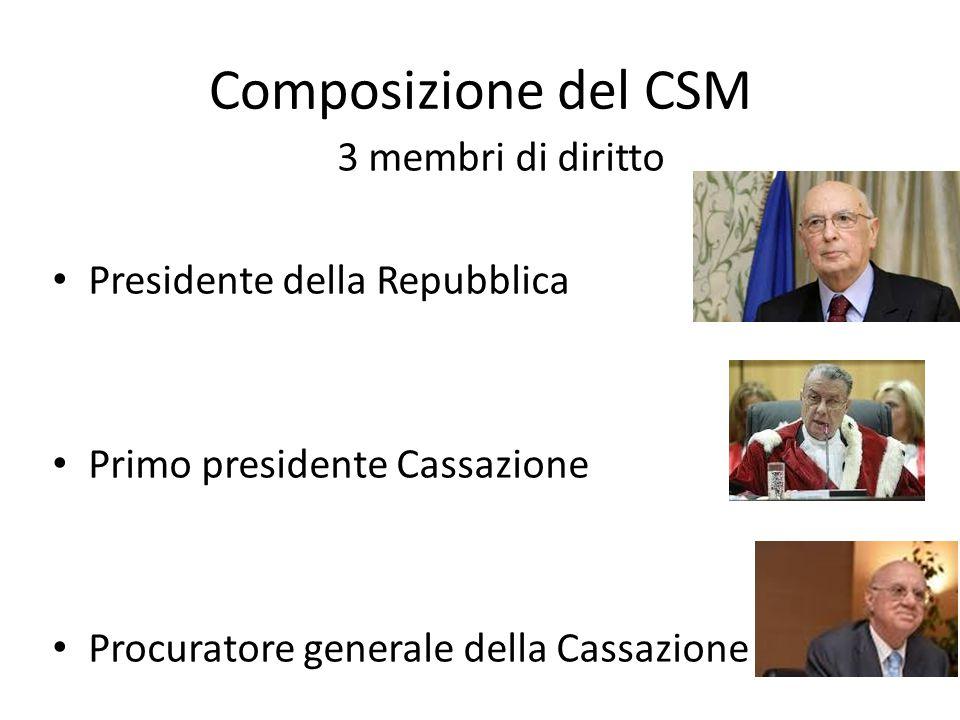 Composizione del CSM 3 membri di diritto Presidente della Repubblica Primo presidente Cassazione Procuratore generale della Cassazione