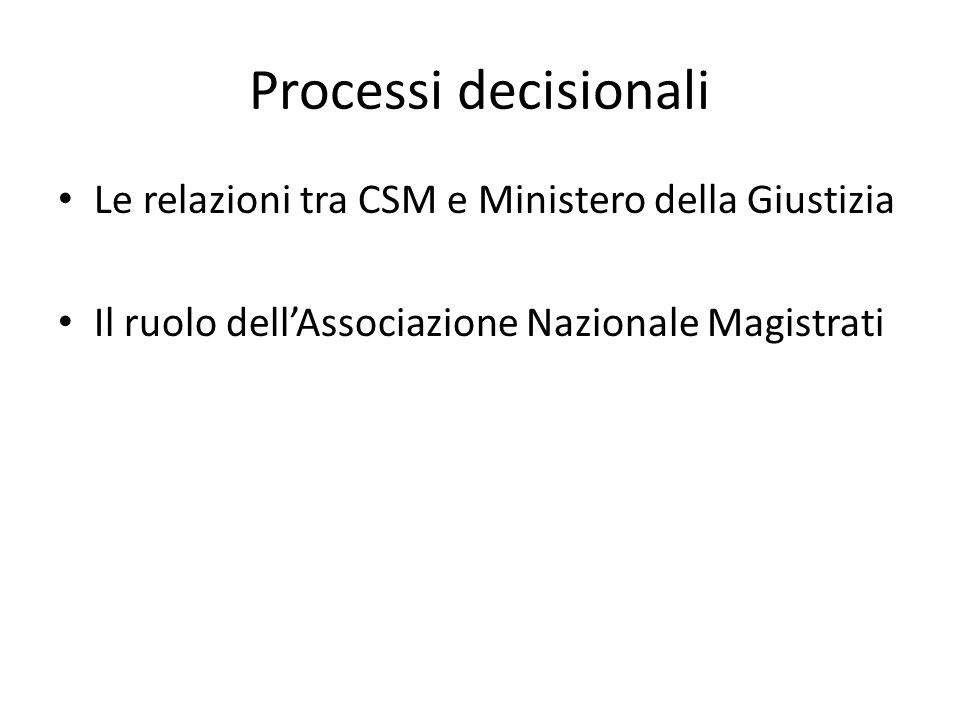 Processi decisionali Le relazioni tra CSM e Ministero della Giustizia Il ruolo dell'Associazione Nazionale Magistrati