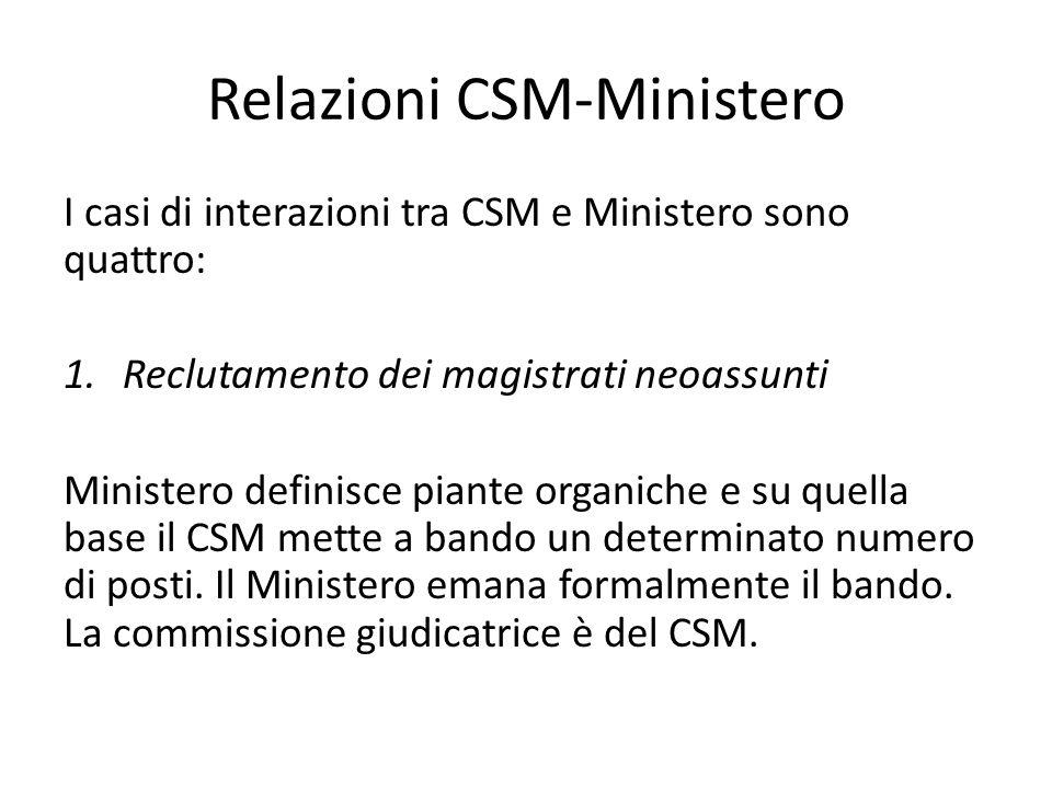 Relazioni CSM-Ministero I casi di interazioni tra CSM e Ministero sono quattro: 1.Reclutamento dei magistrati neoassunti Ministero definisce piante or