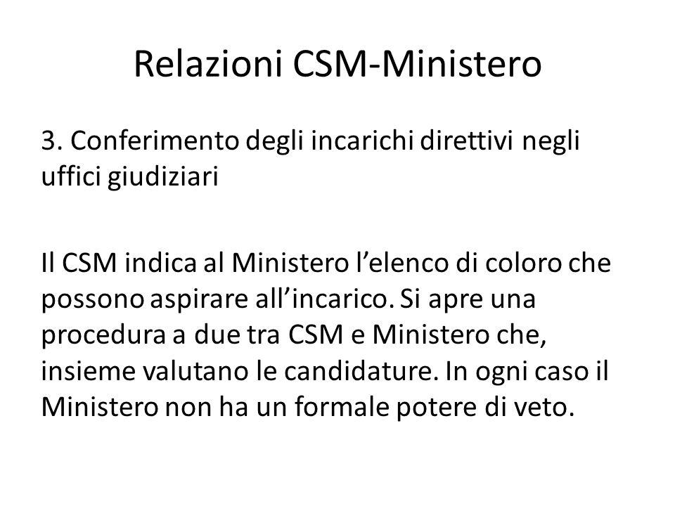Relazioni CSM-Ministero 3. Conferimento degli incarichi direttivi negli uffici giudiziari Il CSM indica al Ministero l'elenco di coloro che possono as