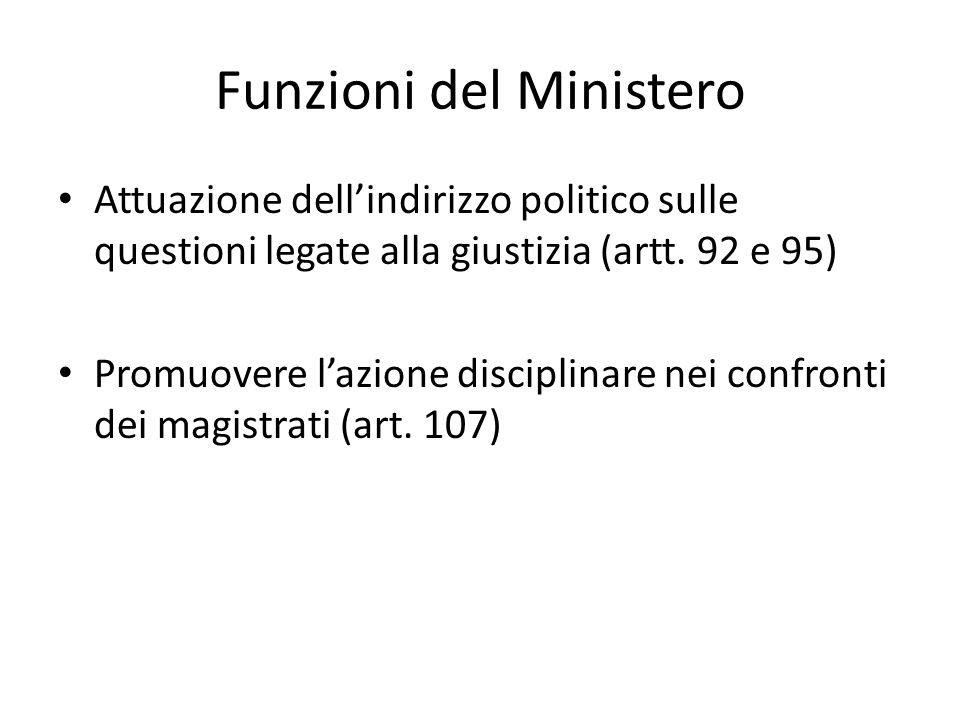 Funzioni del Ministero Attuazione dell'indirizzo politico sulle questioni legate alla giustizia (artt. 92 e 95) Promuovere l'azione disciplinare nei c