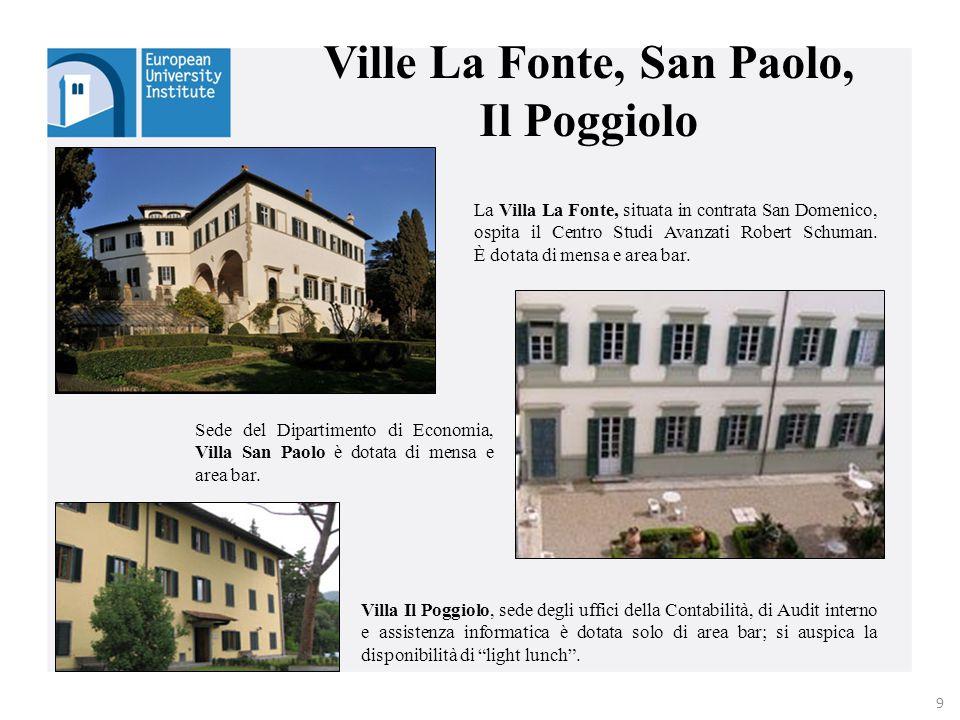 9 Ville La Fonte, San Paolo, Il Poggiolo Sede del Dipartimento di Economia, Villa San Paolo è dotata di mensa e area bar. Villa Il Poggiolo, sede degl