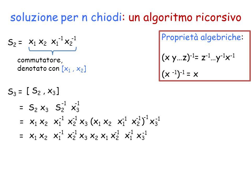 soluzione per n chiodi: un algoritmo ricorsivo x 1 x 2 x 1 x 2 S 2 = commutatore, denotato con [x 1, x 2 ] [ S 2, x 3 ] S 3 = = S 2 x 3 S 2 x 3 x 1 x