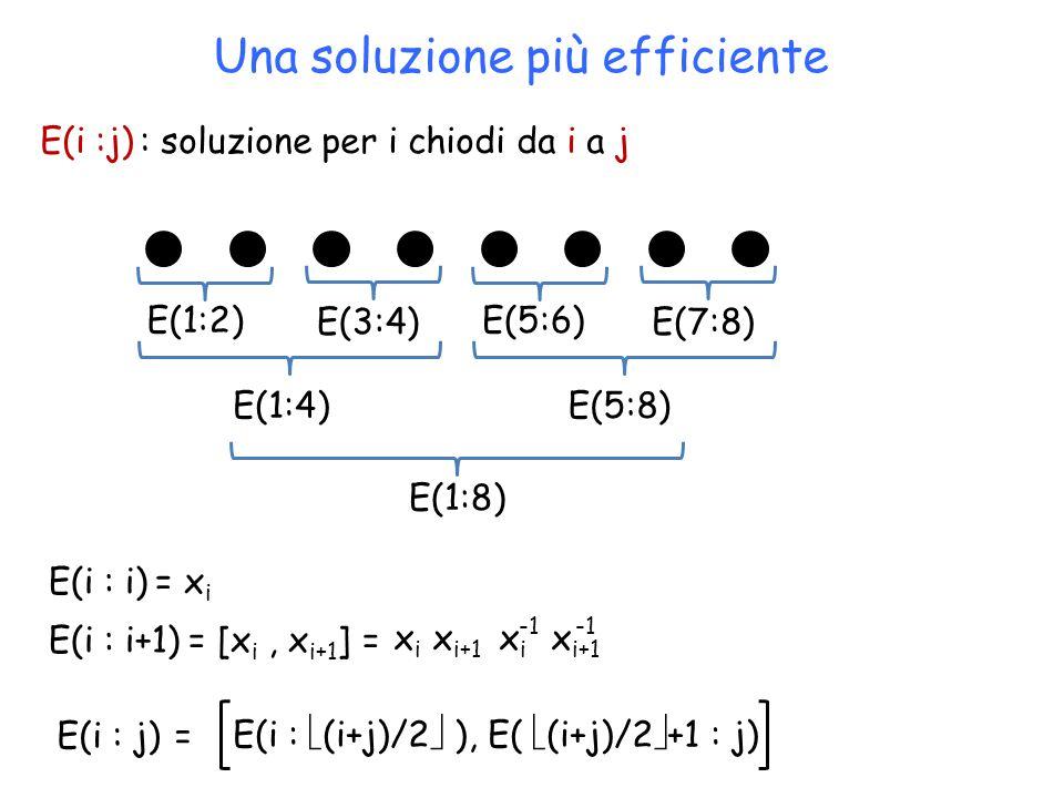 Una soluzione più efficiente E(i :j) : soluzione per i chiodi da i a j E(1:8) E(1:2) E(3:4) E(1:4) E(5:6) E(7:8) E(5:8) E(i : i) = x i E(i : i+1) = [x