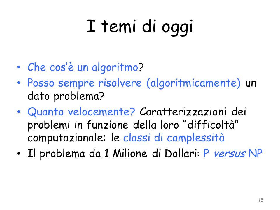 I temi di oggi Che cos'è un algoritmo? Posso sempre risolvere (algoritmicamente) un dato problema? Quanto velocemente? Caratterizzazioni dei problemi