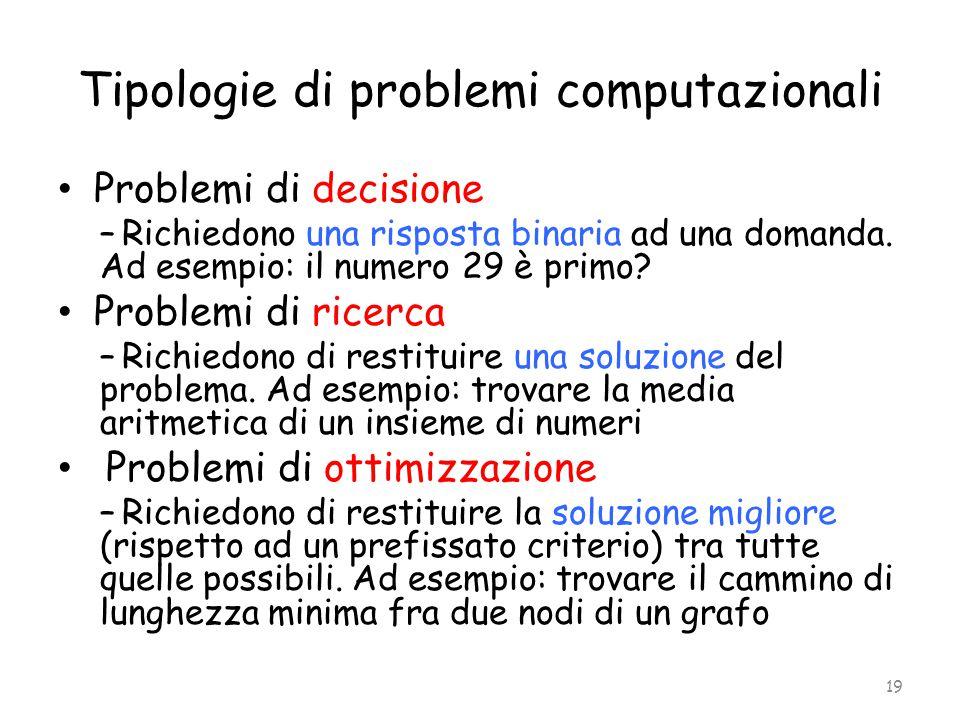 Tipologie di problemi computazionali Problemi di decisione – Richiedono una risposta binaria ad una domanda. Ad esempio: il numero 29 è primo? Problem