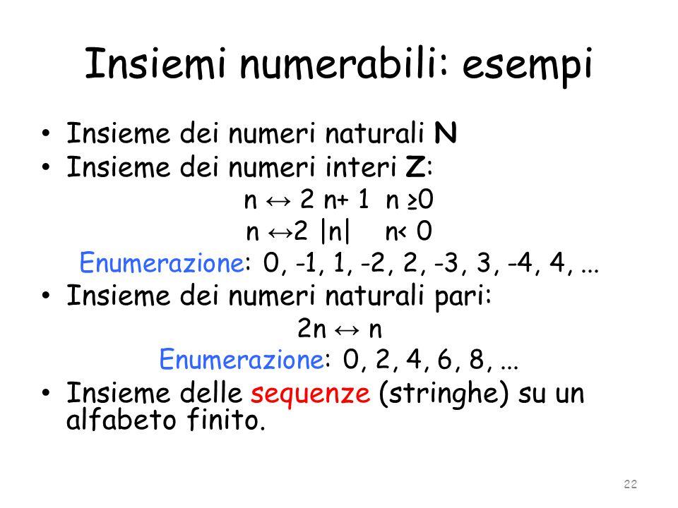 Insiemi numerabili: esempi Insieme dei numeri naturali N Insieme dei numeri interi Z: n ↔ 2 n+ 1 n ≥0 n ↔ 2 |n| n< 0 Enumerazione: 0, -1, 1, -2, 2, -3