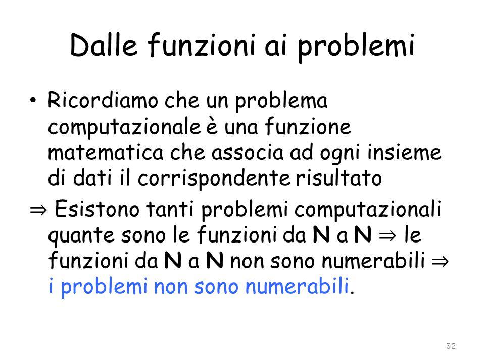 Dalle funzioni ai problemi Ricordiamo che un problema computazionale è una funzione matematica che associa ad ogni insieme di dati il corrispondente r