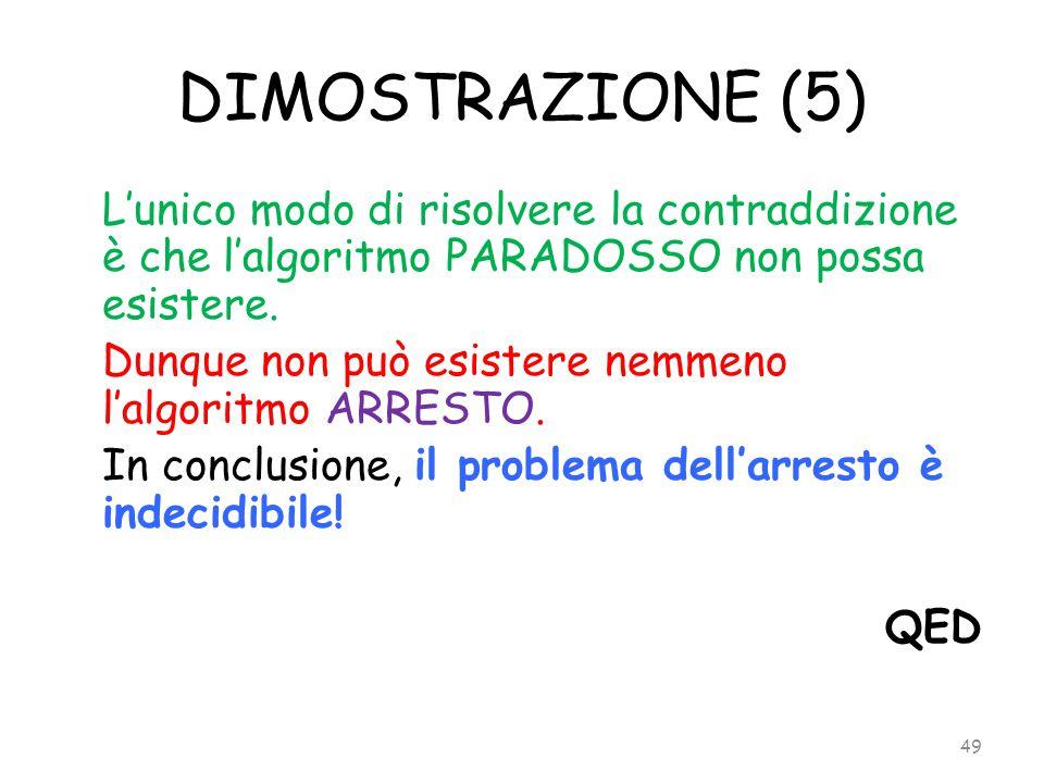 DIMOSTRAZIONE (5) L'unico modo di risolvere la contraddizione è che l'algoritmo PARADOSSO non possa esistere. Dunque non può esistere nemmeno l'algori