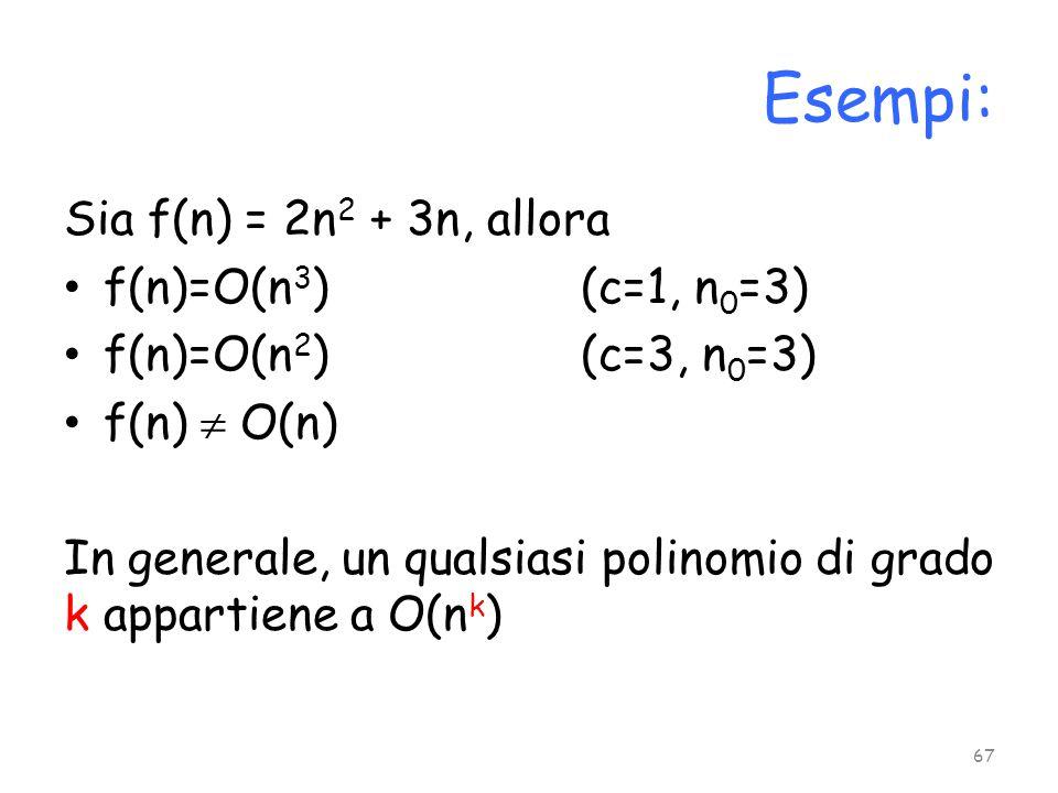 Esempi: Sia f(n) = 2n 2 + 3n, allora f(n)=O(n 3 ) (c=1, n 0 =3) f(n)=O(n 2 ) (c=3, n 0 =3) f(n)  O(n) In generale, un qualsiasi polinomio di grado k