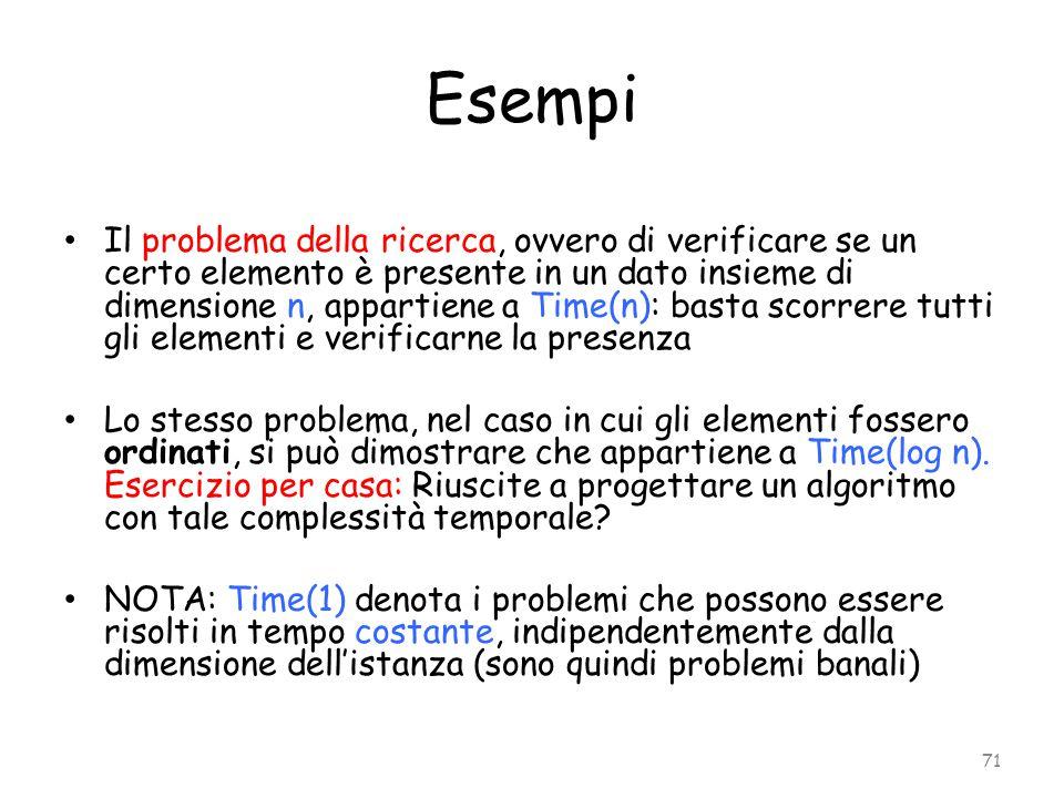 Esempi Il problema della ricerca, ovvero di verificare se un certo elemento è presente in un dato insieme di dimensione n, appartiene a Time(n): basta