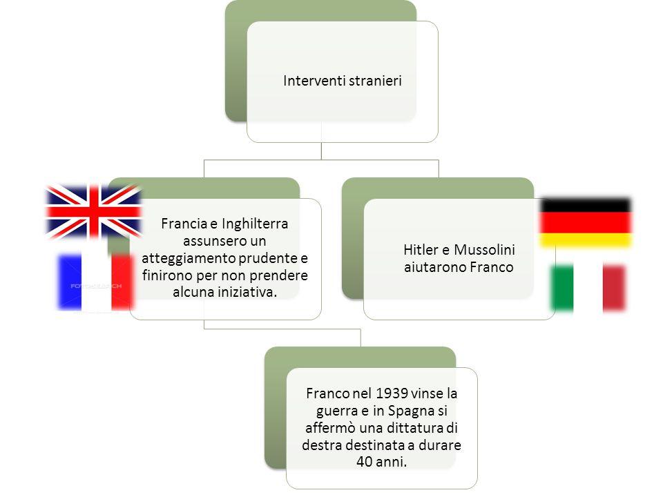 Interventi stranieri Francia e Inghilterra assunsero un atteggiamento prudente e finirono per non prendere alcuna iniziativa. Franco nel 1939 vinse la