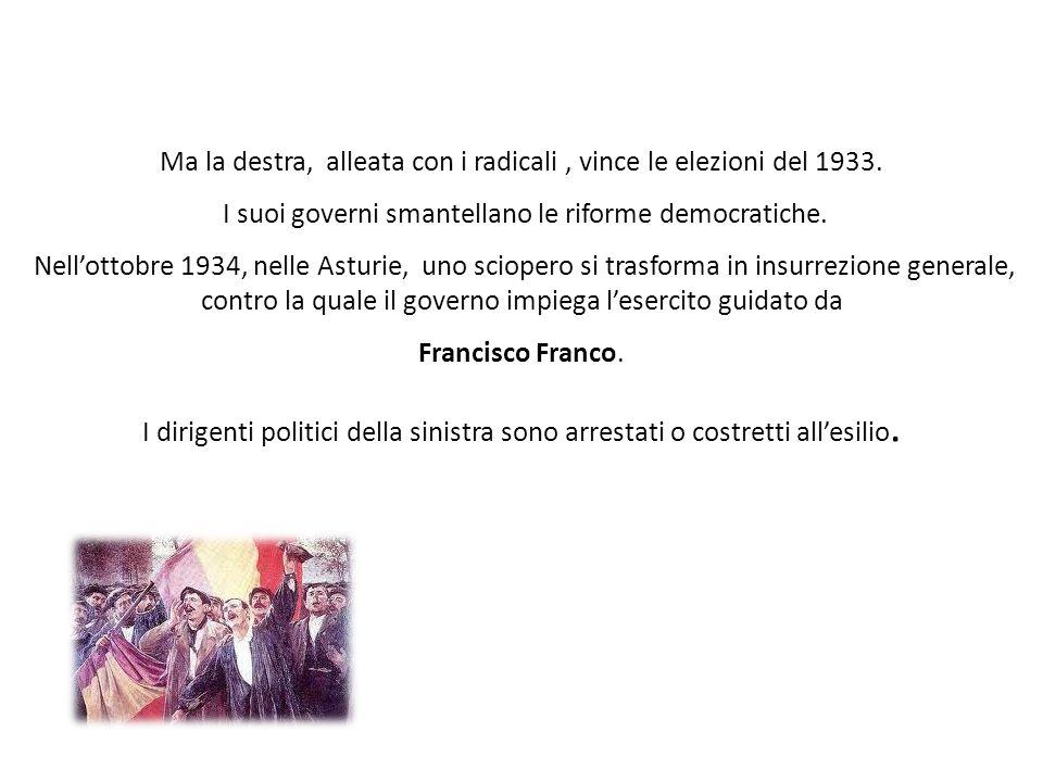 Ma la destra, alleata con i radicali, vince le elezioni del 1933. I suoi governi smantellano le riforme democratiche. Nell'ottobre 1934, nelle Asturie