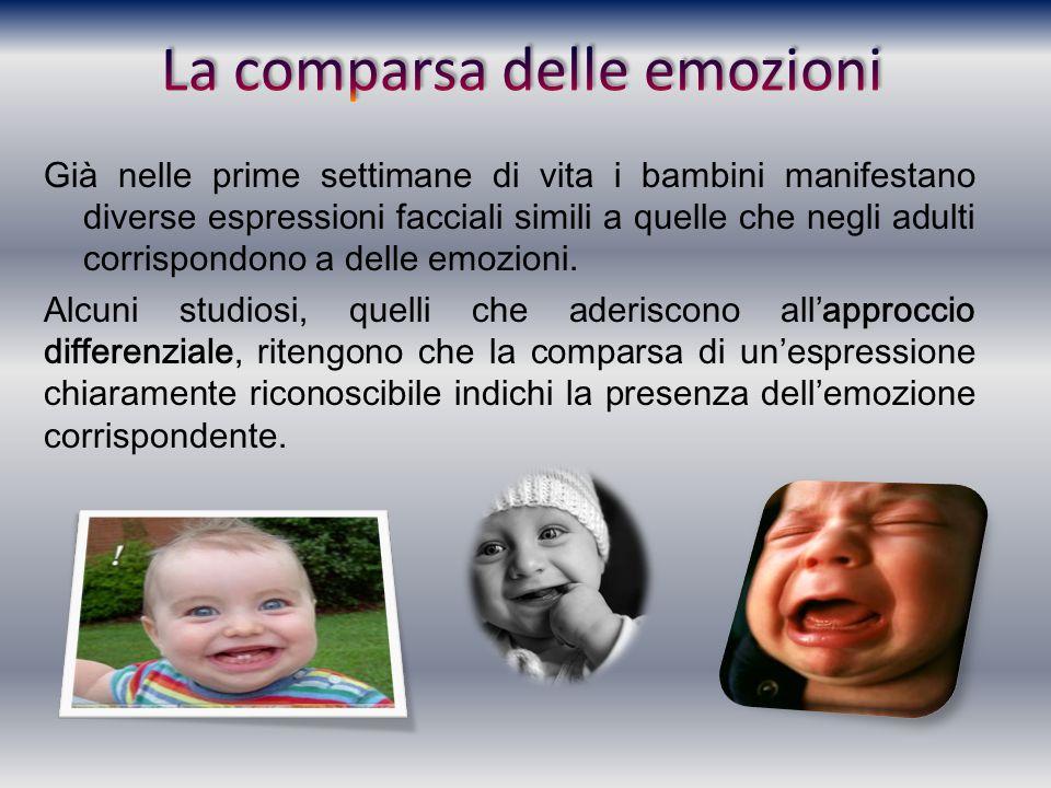 Già nelle prime settimane di vita i bambini manifestano diverse espressioni facciali simili a quelle che negli adulti corrispondono a delle emozioni.