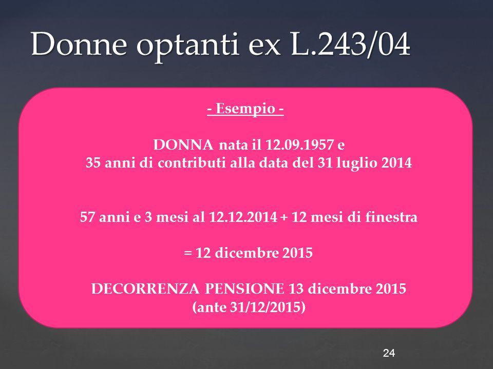 24 Donne optanti ex L.243/04 - Esempio - DONNA nata il 12.09.1957 e 35 anni di contributi alla data del 31 luglio 2014 57 anni e 3 mesi al 12.12.2014 + 12 mesi di finestra = 12 dicembre 2015 DECORRENZA PENSIONE 13 dicembre 2015 (ante 31/12/2015)